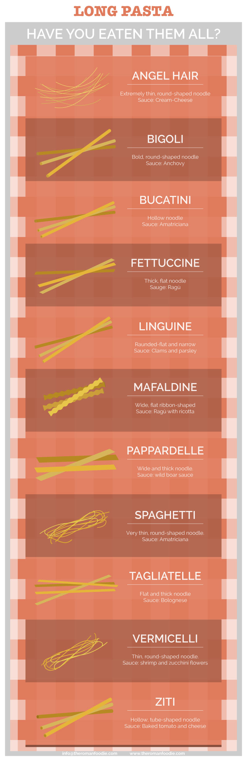 long pasta types infographic the roman foodie